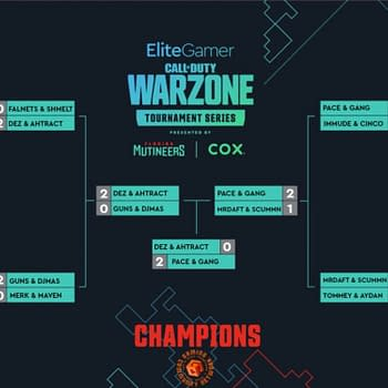 Cox Announces Call Of Duty: Warzone Pro-Am Championship Winners