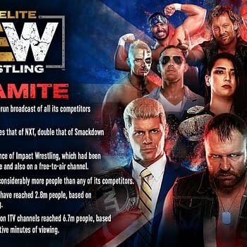 Cody Rhodes Expects AEW to Expend Relationship with ITV in the UK