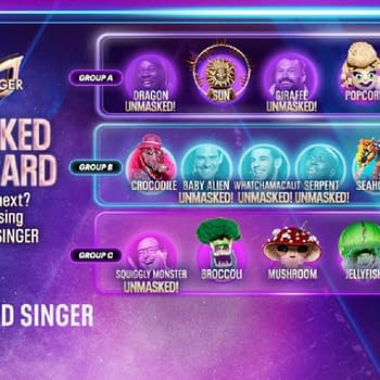 The Masked Singer Preview: Group C Shows What Its Got Updated Clues