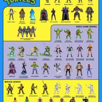 NECA 12 Day Of Downloads: Movi, Arcade, and Mirage TMNT Lines