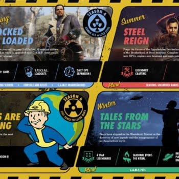 Bethesda Softworks Reveals Fallout 76's 2021 Roadmap