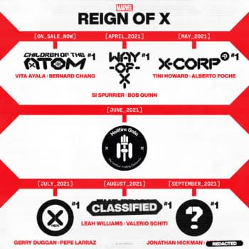 A New X-Men #1 In July From Marvel Comics