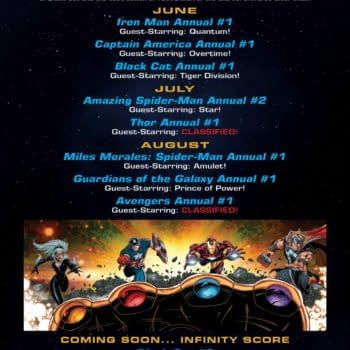 Infinite Destinies Annuals Lead Into Infinity Score in August