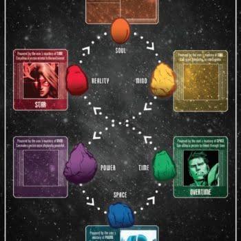 Marvel Comics' New Bearers Of The Infinity Gems. Stones. Whatever.