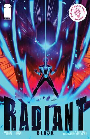 Cover image for RADIANT BLACK #10 BLACKLIGHT ED