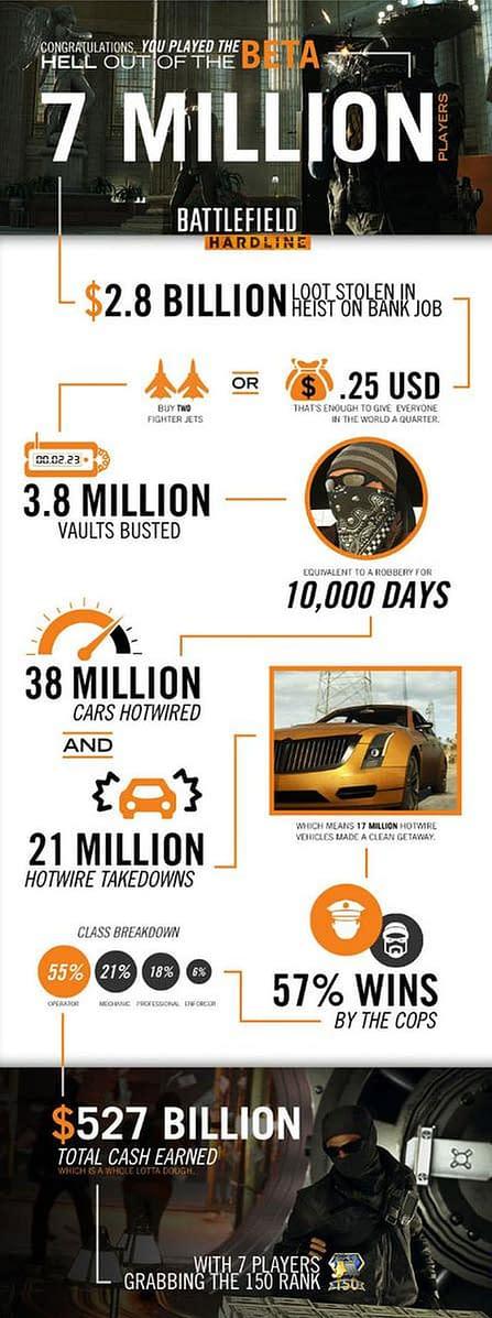 hardline_infographic