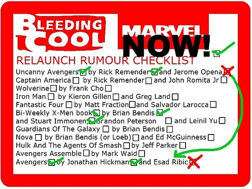 Checking The Marvel NOW! Rumour Checklist