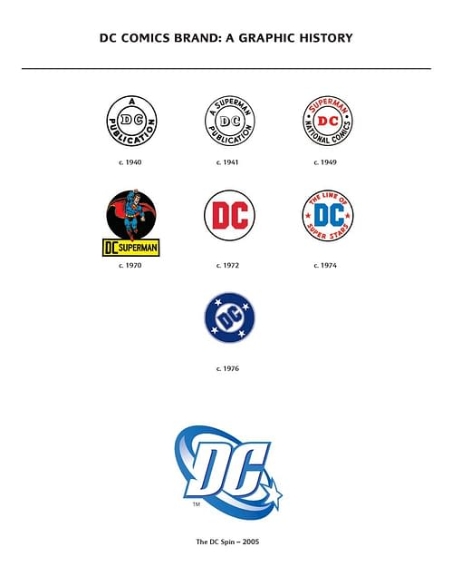 Are We Ready For A New DC Logo?