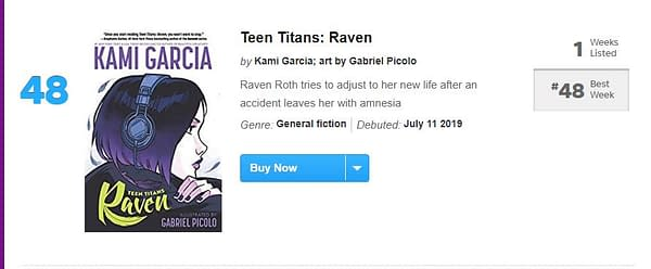Teen Titans: Raven Makes USA Today's Best Selling Books List