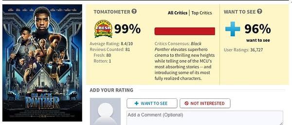 Trump's America Spoils Black Panther's 100% Rotten Tomatoes Score