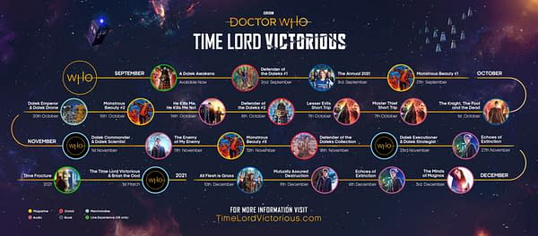 Art from Time Lord Victorious #1