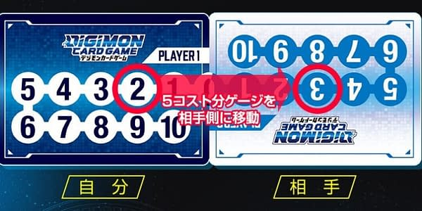 The Digimon Card Game's Chrono Clash gauge, a mechanic new to Digimon but familiar to various other Bandai games, many of which were released in English.