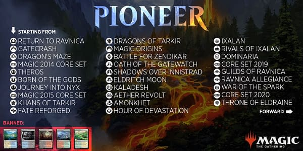 The list of legal sets in Pioneer and its five banned cards, circa October 2019 when Pioneer started.  Attributed to Magic: The Gathering.