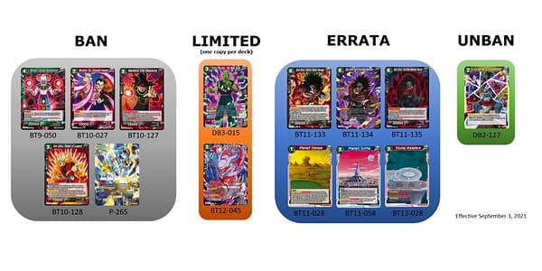Dragon Ball Super Card Game bans, limited, errata, and unbans. Credit: Bandai
