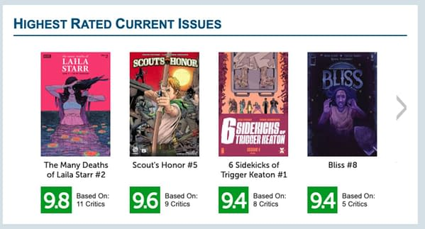 Many Deaths Of Laila Starr Still Top-Rated Comic In Biz… What's Next?