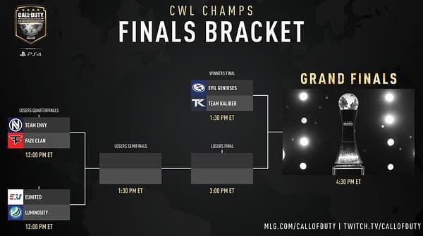 Call of Duty World League 2018 Championship Finals Predictions