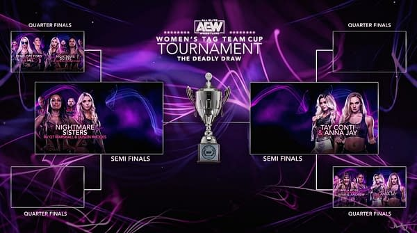 The Brackets for the AEW Women's Tag Team Cup Tournament at the start of the second night.