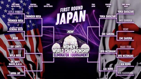 Updated Brackets for the AEW Women's World Championship Eliminator Tournament