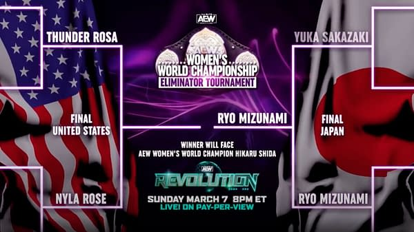 The latest brackets for the AEW Women's World Championship Eliminator Tournament