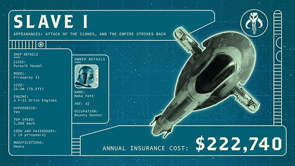 Ever Wonder How Much Star Wars Ships Would Cost to Insure? Insure the Gap is Here to Tell Us