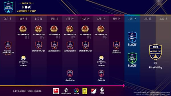 EA Games Lays Out the EA Sports FIFA 19 Global Series Schedule