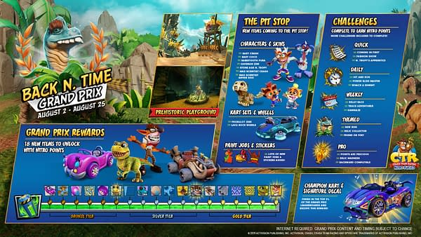 """""""Crash Team Racing Nitro-Fueled"""" Goes Back N. Time For Latest Event"""