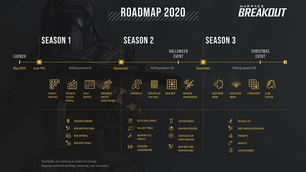 A look at the 2020 Warface: Breakout roadmap, courtesy of MY.GAMES.