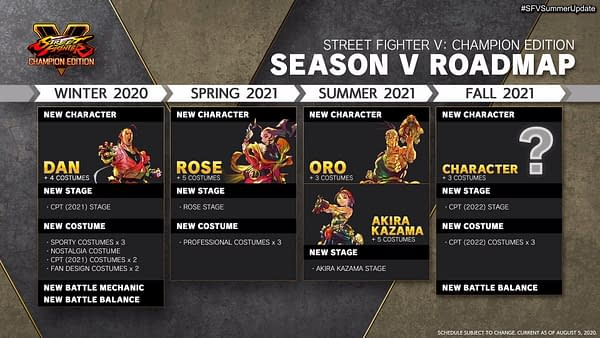 A look at the roadmap for the next year of Street Fighter V, courtesy of Capcom.