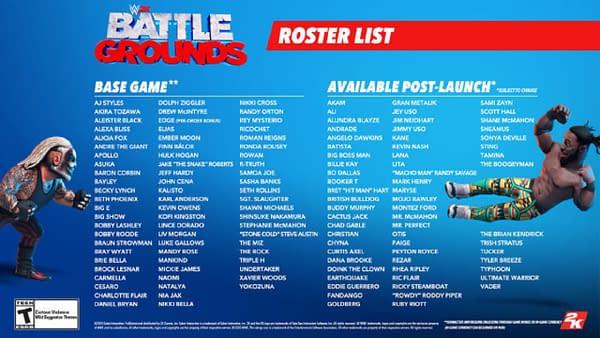 WWE 2K Battlegrounds' full roster, courtesy of 2K Games.