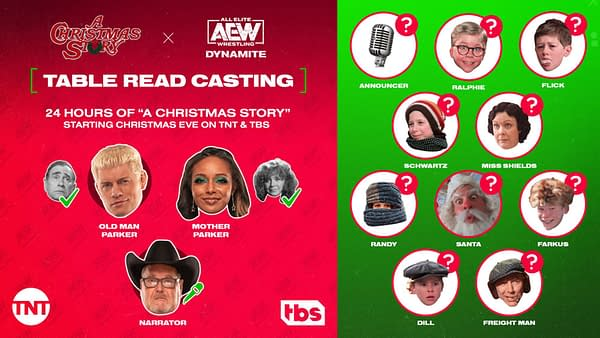 TNT is casting AEW starts for a table read of A Christmas Story