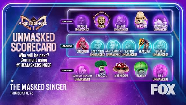 The Masked Singer updates your scorecards heading into Group C finals (Image: FOX)