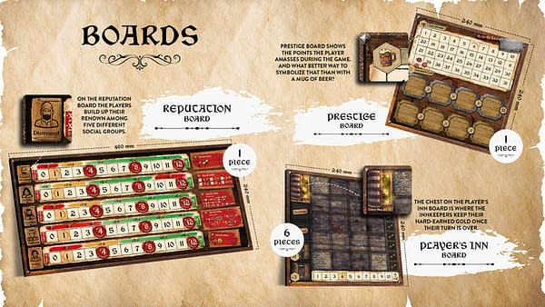 An infographic explaining the various components within the board game adaptation of Crossroads Inn, a game by Polish game design company Klabater.