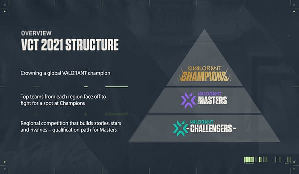 A look at the structure of how the tour will play out, courtesy of Riot Games.
