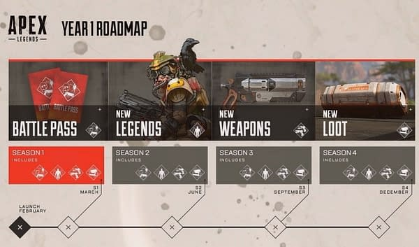 Apex Legends Boasts One Million Players While Providing a Road Map