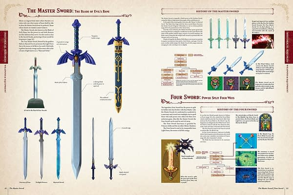 Review – The Legend Of Zelda: Encyclopedia by Dark Horse Comics