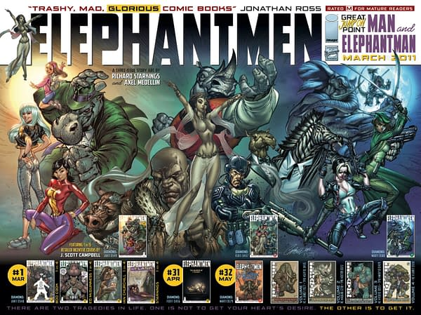 Richard Starkings's 'Elephantmen' To End With #80 In December