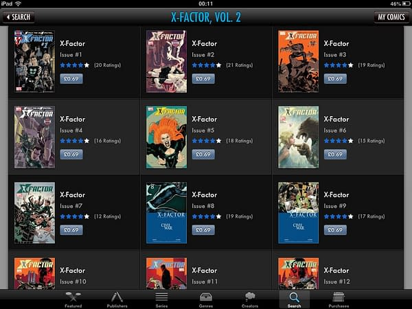 ComiXology Selling Peter David's X-Factor For 99 Cents An Issue On Monday