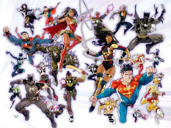 DC Comics' Future State