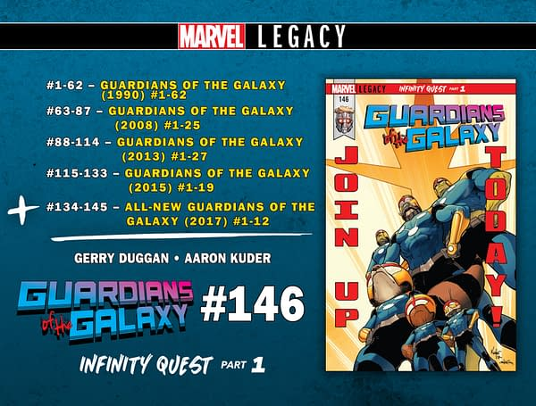 Marvel Shows How They Worked Out Legacy Numbering For Power Pack And Guardians Of The Galaxy