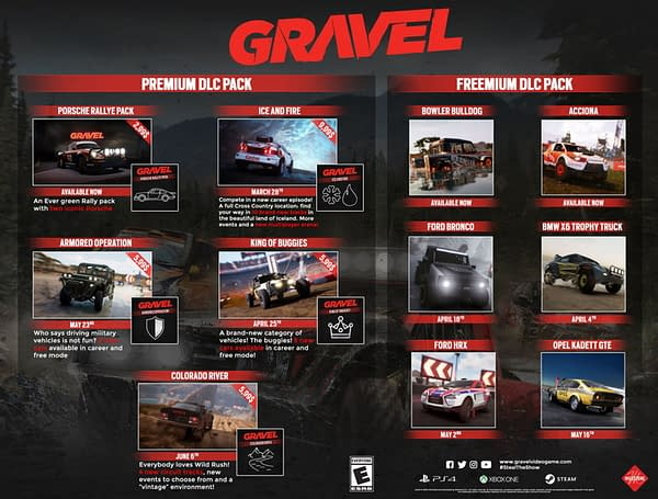 Milestone's Gravel Tours Around Iceland in First major DLC 'Ice & Fire'