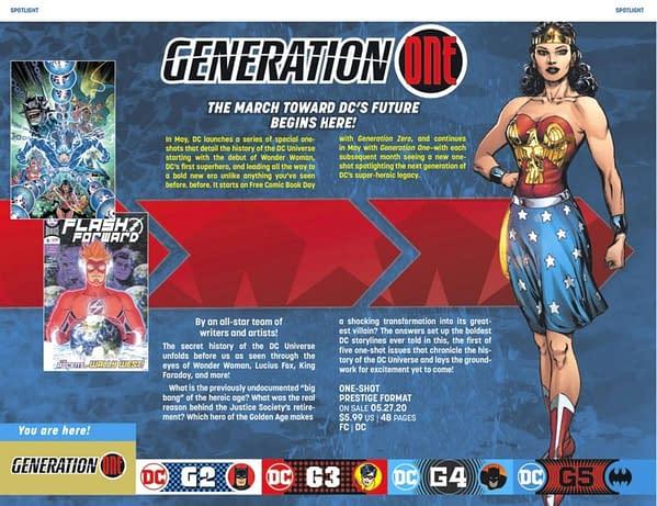 DC Repurposes Gary Frank Generat