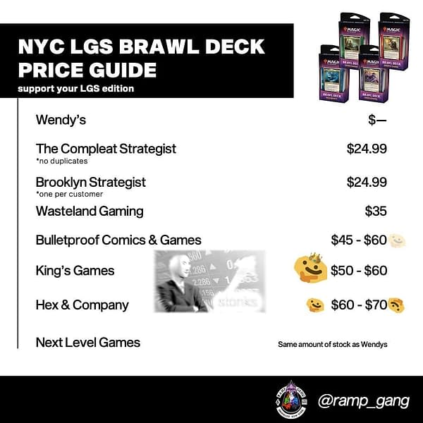 "Opinion: ""Brawl"" Decks Laden With Scarcity Issues - ""Magic: The Gathering"""