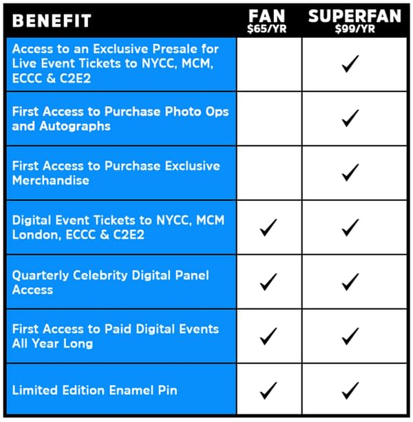 $99 Membership Fee To Buy NYCC Tickets Early From ReedPOP