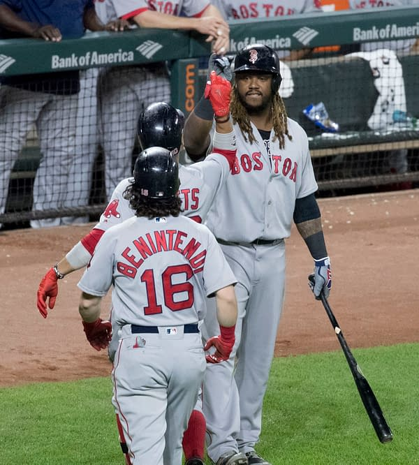 MLB 2018: Yankees and Red Sox Will Rule the AL East-Will Both Make The Playoffs?
