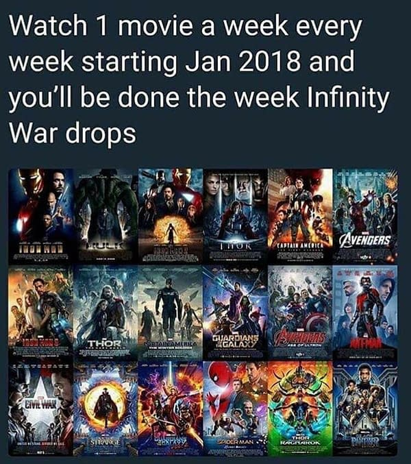 The Best Viewing Order of the MCU Ahead of 'Avengers: Endgame'