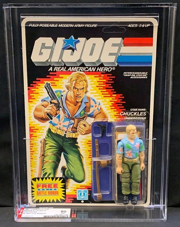 Gi Joe Chuckles