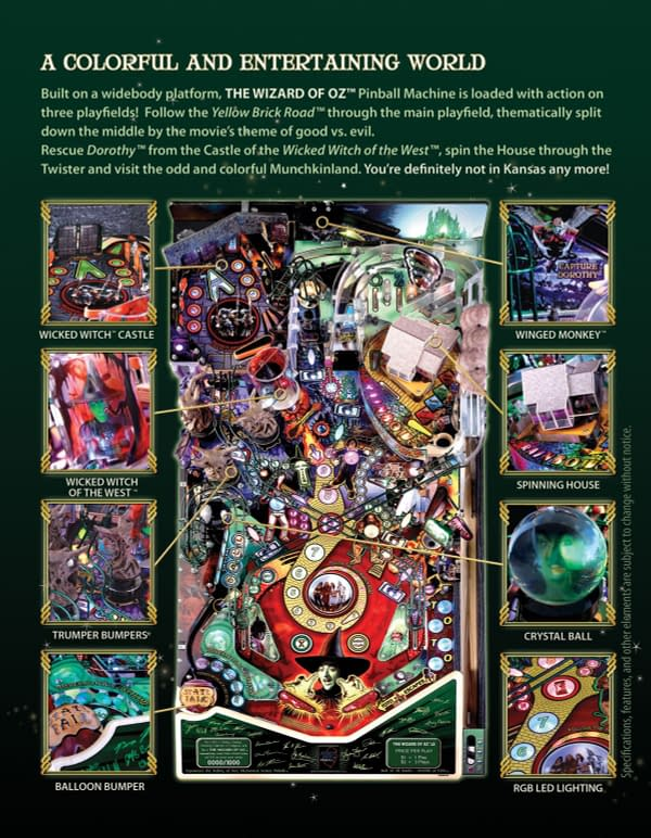 There's No Place Like Home: The Wizard Of Oz Pinball By Jersey Jack