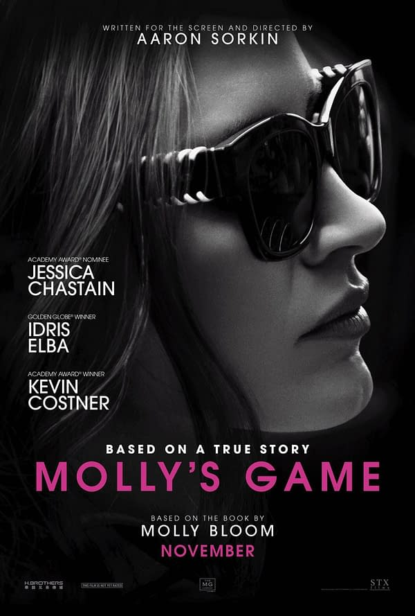 Molly's Game Review: Jessica Chastain Commands Your Attention