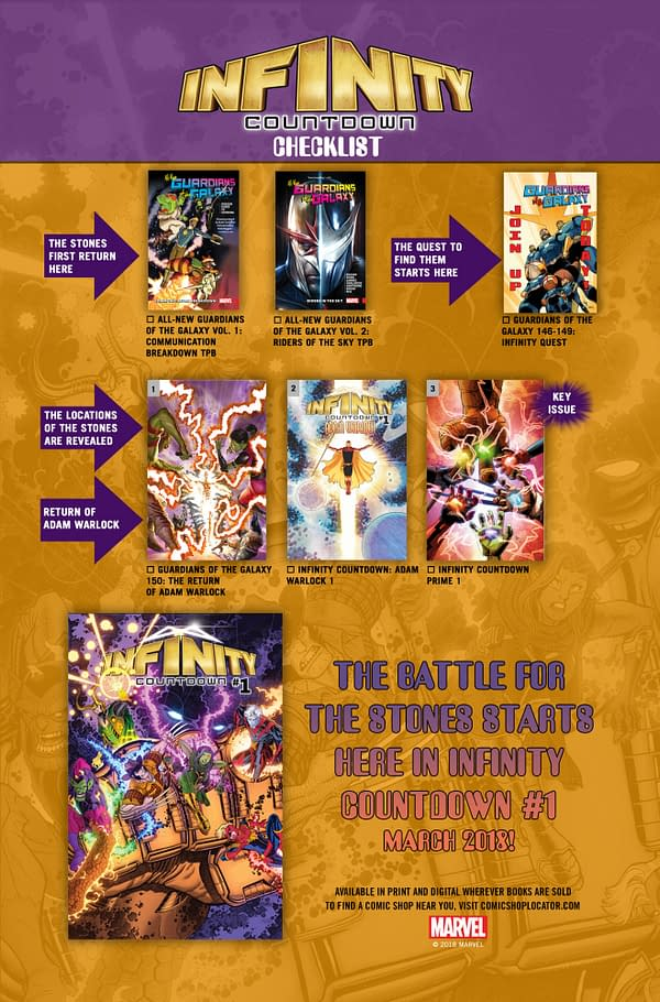 Marvel Comics Creates an Infinity Countdown Checklist – And So Do We