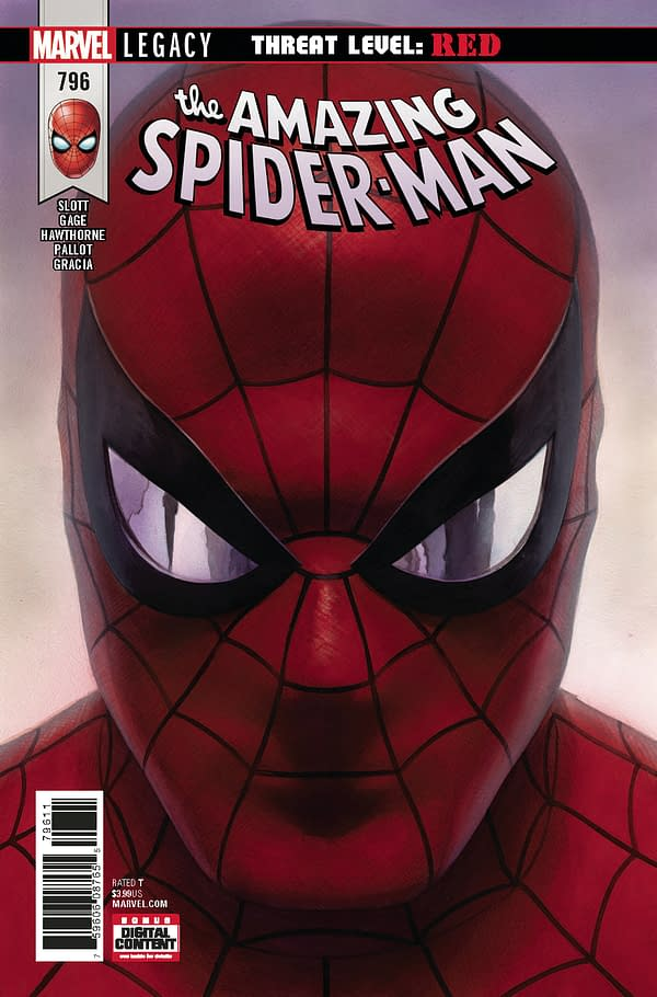 Amazing Spider-Man #796 Already Selling on eBay For $20 and Over